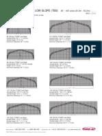 Titan Low Slope hallen overzicht.pdf