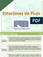 Estaciones de Flujo- Procesos de Campo