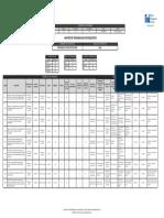 matriz de trazabilidad de requisitos segun PMI (1).pdf