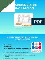 Etapas de La Audiencia de Conciliación