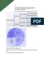 Lectura 1 - Las Organizaciones y La Administración_feb 2012
