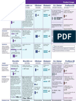 Biocidin Usage Chart