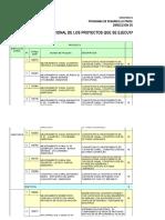 PLAN_13860_Proyectos_Núcleos_Ejecutores_2009_-_2012_2012