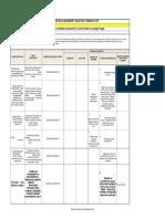 Matriz de Jeraquizacion Con Medidas de Prevencion y Control Frente a Un Peligro-Riesgo