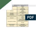 Cuadro Comparativo Microorganismos en Procesos Fermentativos