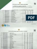 Hasil Tkd Hari Kamis Tanggal 8 November 2018 Sesi 5