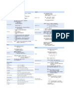 plone-cheatsheets-3.0