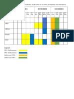 Policy Accomplishment Calendar