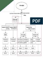 Sistemas de Impresión Tradicionales 03