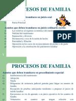 Presentacion Proceso Familia