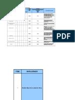 Recurso Educativo Matriz de Marco Logico Gestion Integral de Proyectos