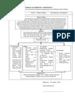 Lembar Algorhitma Assessment Down Sindrome