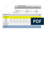 Statewise Auction Summary-Min. of mins.pdf