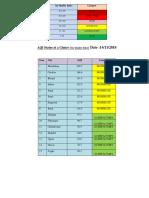AQI-Index24nov.pdf