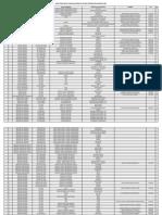 2014 Np Medicos Resultado Concurso Cupos Tomados