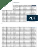 2016 Coniss Resultado Cupos de Especializacion Tomados