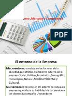 2 y 3 Analisis Macro Micro y FODA.pdf