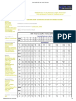 Limit and fit _ ISO hole chart _ Tolerance.pdf
