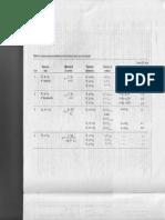 Fórmulas procedimientos de inferencia (hipótesis).pdf