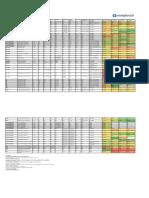 2017 04 11 Schweizer Vorsorgefonds Vergleich