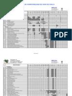 tabladecompatibilidad planeamiento