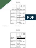 2009 Provider Schedule Webinar 2010