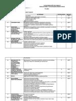 Categorización de Riesgos Por Actividades de Producción