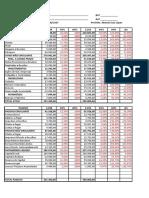 Atividade de Contabilidade UNIP - Contabilidade e Análise de Balanço