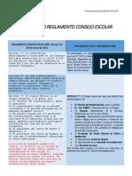 Analizando Reglamento Consejo Escolar (1)