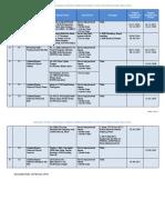 Senarai Pusat Pengajar Operator Kren_15022018