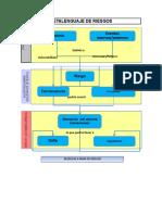 Plan de Gestión Integral de Residuos Hospitalarios y Similares