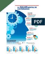 La Salud Mental de Los Peruanos Estadstica