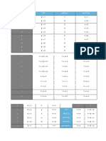 Finale Numerics Mapa