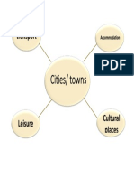 City Places Brainstorm