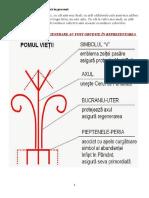 Pomul vieţii din neolitic până în present.doc