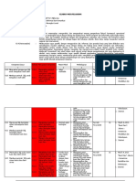 Silabus RPL Basis Data