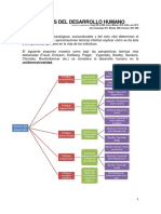 teorias_desarrollo.pdf