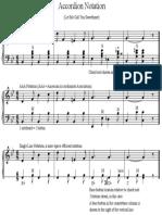 Accordion Notation