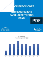 16 - 19 Auto Inspeccion Pasillos de Servicio - Ptar