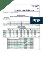 0-32 FT2R Fiche Technique Produit 24-02-2015