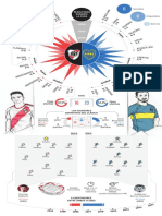 Infografía River vs. Boca Final Copa Libertadores