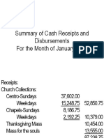 Financial Report January 2015