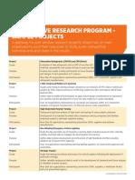 sampleprojects.pdf
