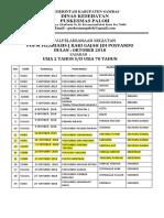 Jadwal Perubahan POPM Filariasis Posyandu Tahun 2018 NEW