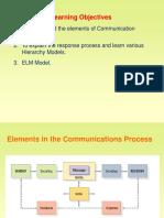 MARKET COMMUNICATION imc.pptx