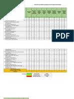 Copy of Laporan Rekapitulasi IKS Tingkat Kecamatan - Kecamatan KUBU BABUSSALAM - 12_10_2018 12-13-18.xlsx