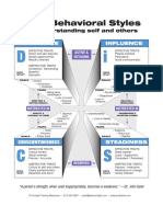 DiSC-Behavioral-Styles-People-Reader.pdf