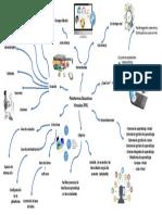 tecnología educativa y medios virtuales