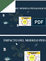 modelo pedagof+gico sena c 4