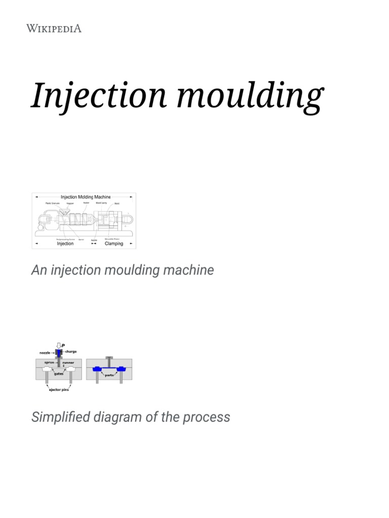 Injection Moulding Industrial Processes Plastic Compression Molding Process  Flow Diagram Reaction Injection Moulding